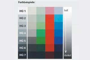 Primaire de rebouchage 1K (HG1 - HG8)